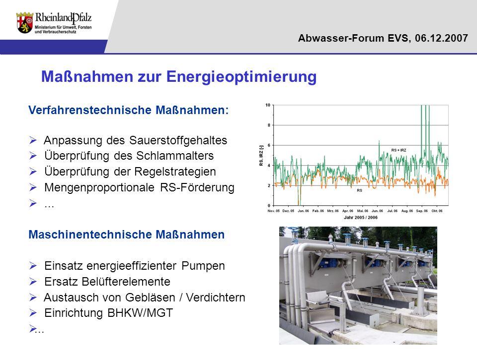 Maßnahmen zur Energieoptimierung
