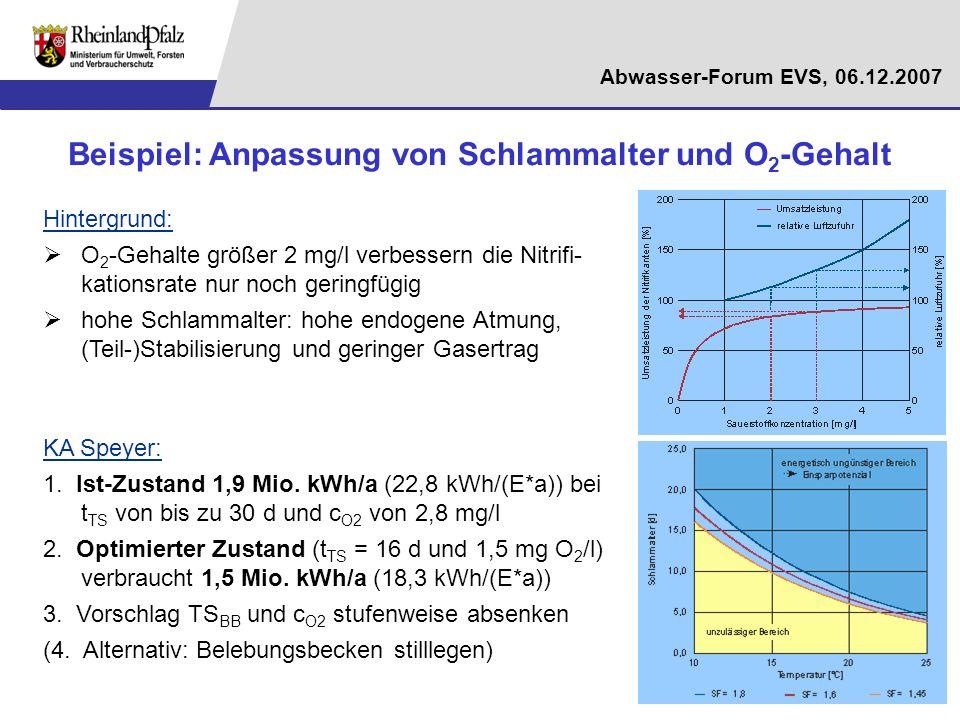 Beispiel: Anpassung von Schlammalter und O2-Gehalt