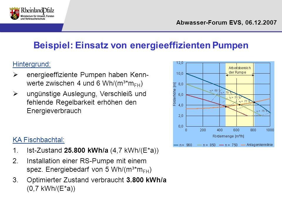 Beispiel: Einsatz von energieeffizienten Pumpen
