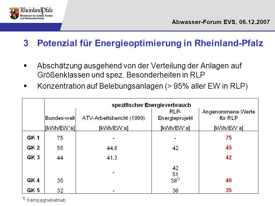 3 Potenzial für Energieoptimierung in Rheinland-Pfalz