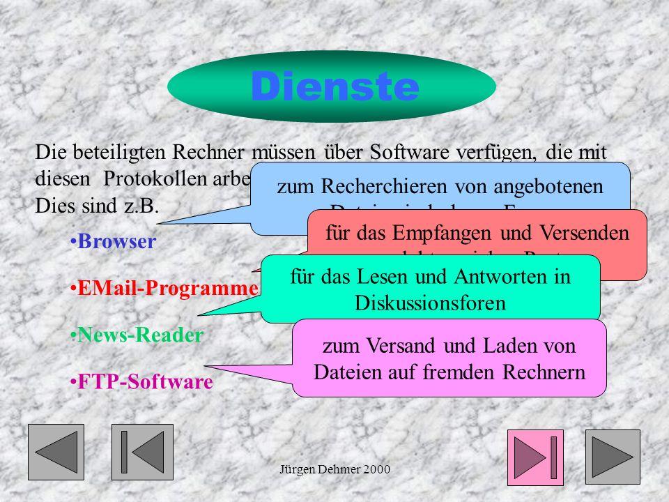 Dienste Die beteiligten Rechner müssen über Software verfügen, die mit diesen Protokollen arbeiten kann.