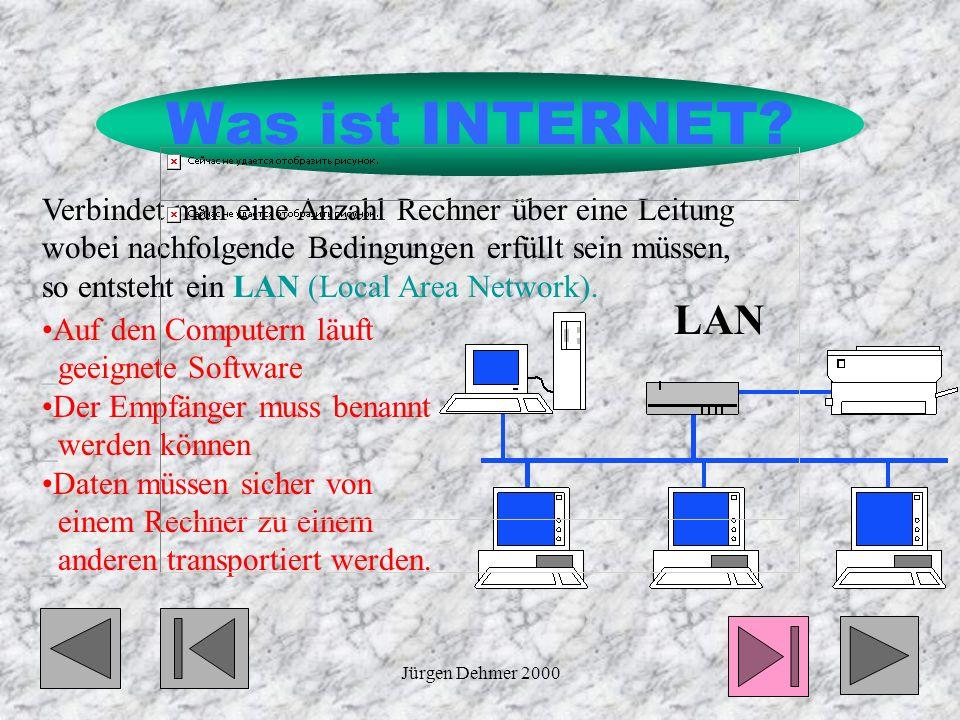 Was ist INTERNET Verbindet man eine Anzahl Rechner über eine Leitung. wobei nachfolgende Bedingungen erfüllt sein müssen,
