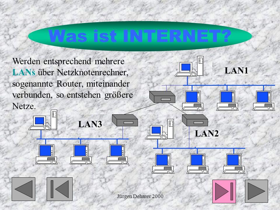 Was ist INTERNET Werden entsprechend mehrere LANs über Netzknotenrechner, sogenannte Router, miteinander verbunden, so entstehen größere Netze.