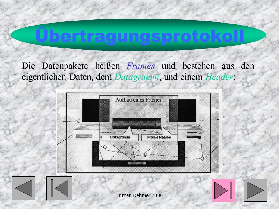 Übertragungsprotokoll