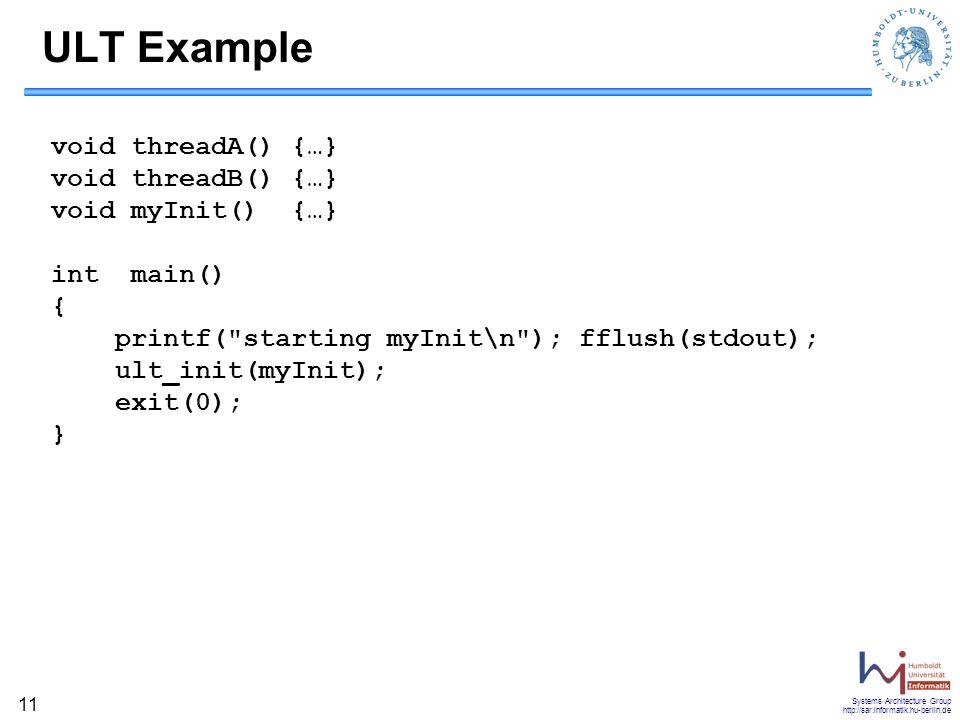 ULT Example void threadA() {…} void threadB() {…} void myInit() {…}