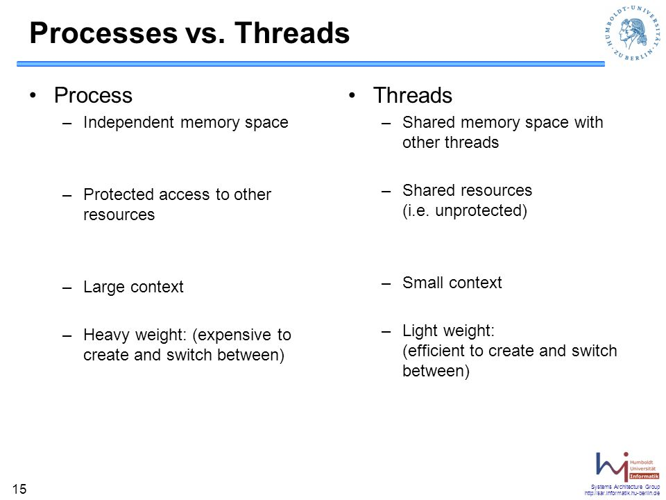 Processes vs. Threads Process Threads Independent memory space