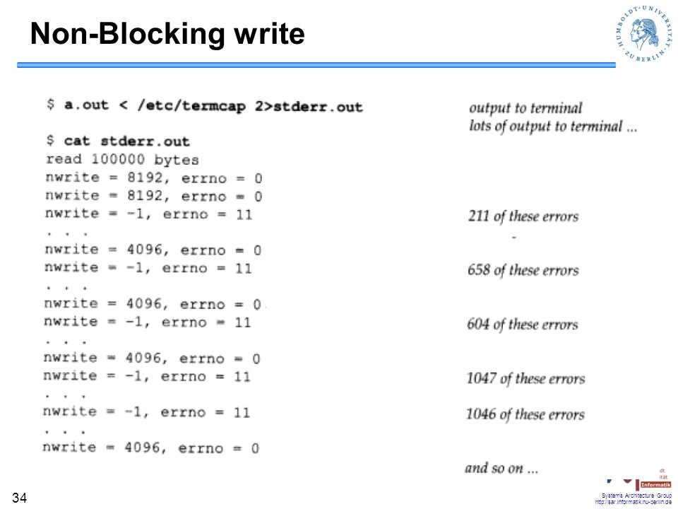 Non-Blocking write