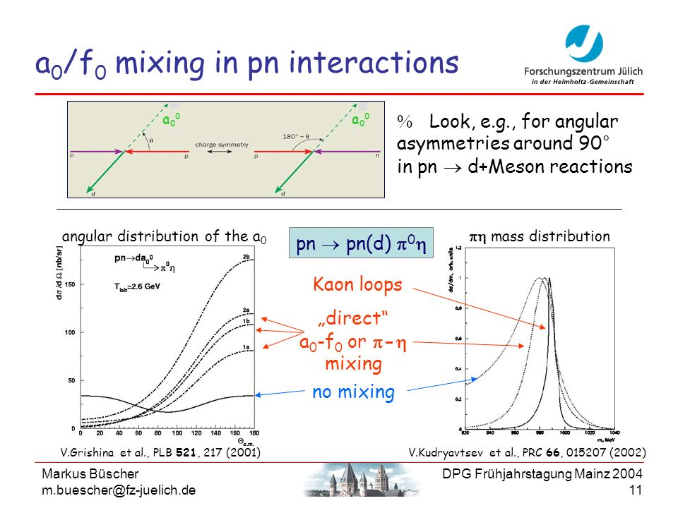a0/f0 mixing in pn interactions