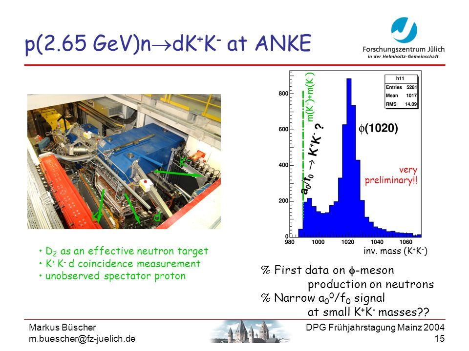 p(2.65 GeV)ndK+K- at ANKE K- K+ d