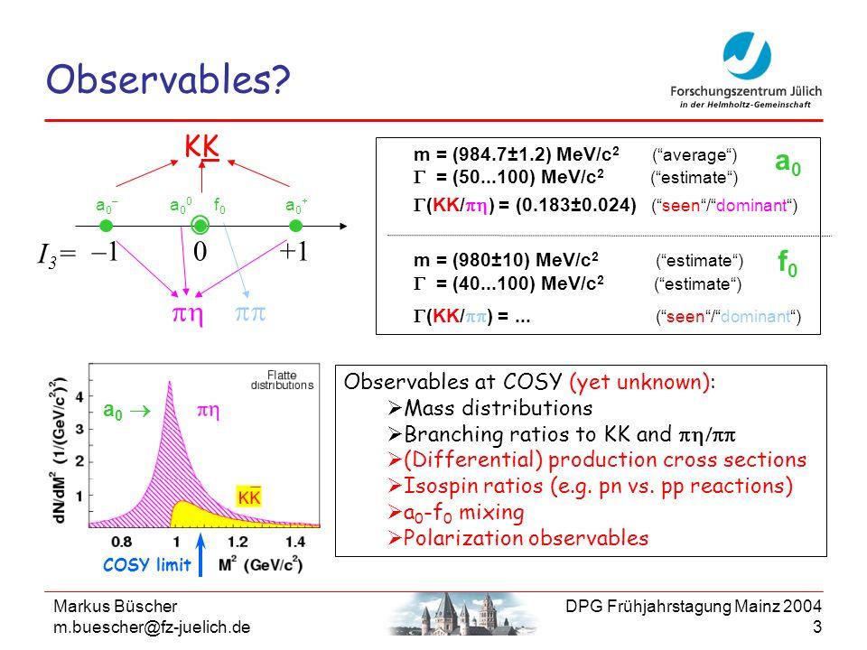 Observables KK a0 I3= –1 +1 f0 ph pp