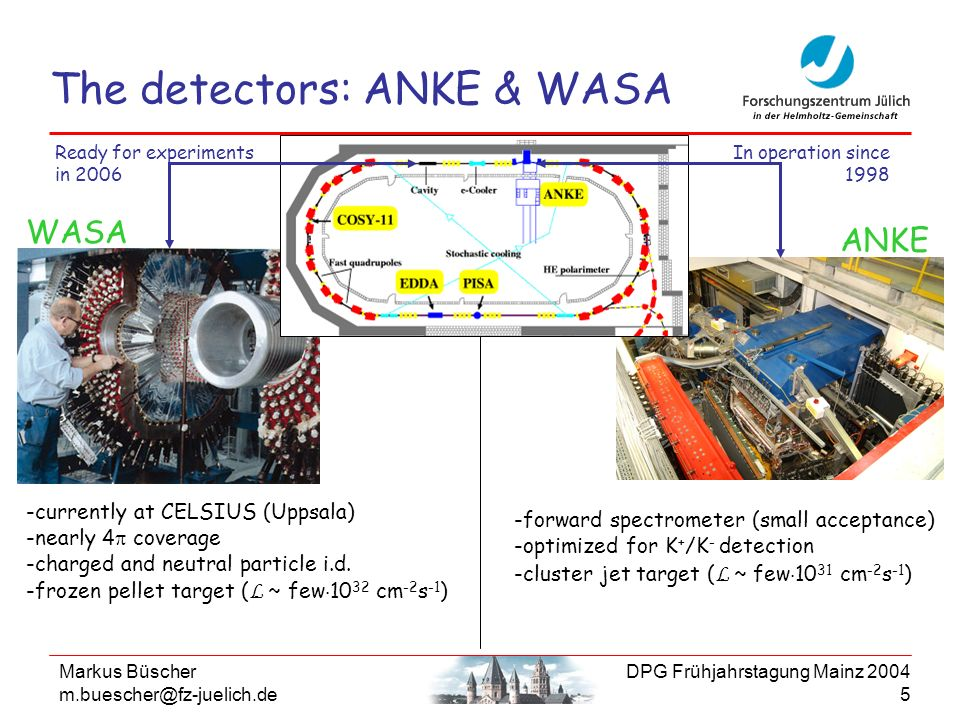 The detectors: ANKE & WASA