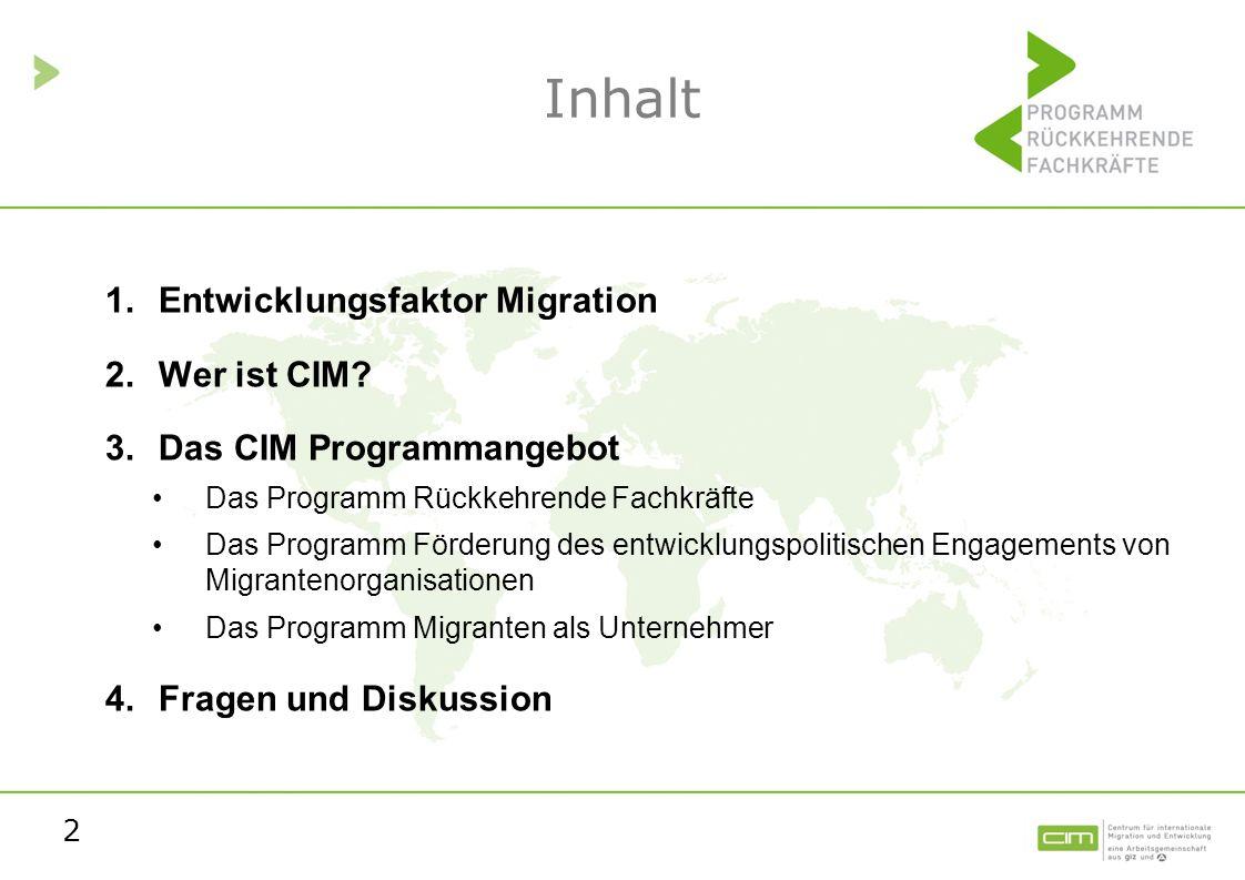 Inhalt Entwicklungsfaktor Migration Wer ist CIM