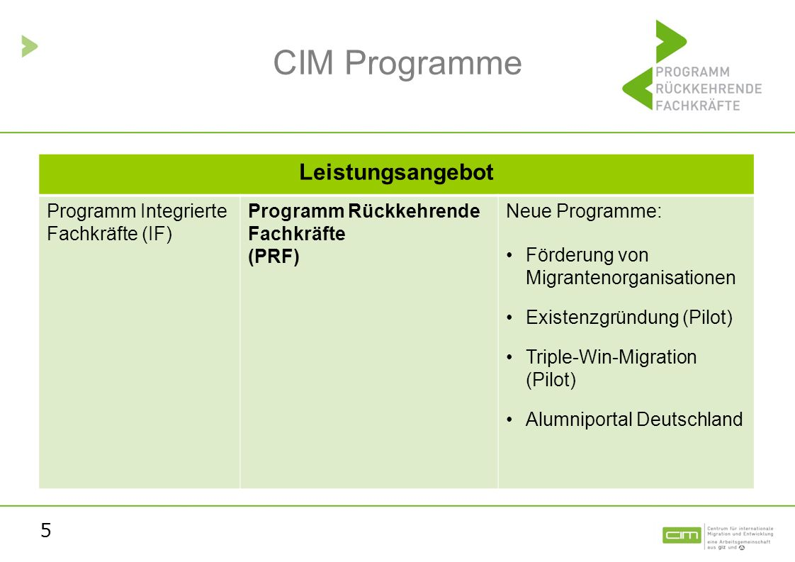 CIM Programme Leistungsangebot Programm Integrierte Fachkräfte (IF)
