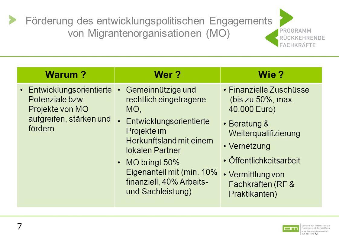 Förderung des entwicklungspolitischen Engagements von Migrantenorganisationen (MO)