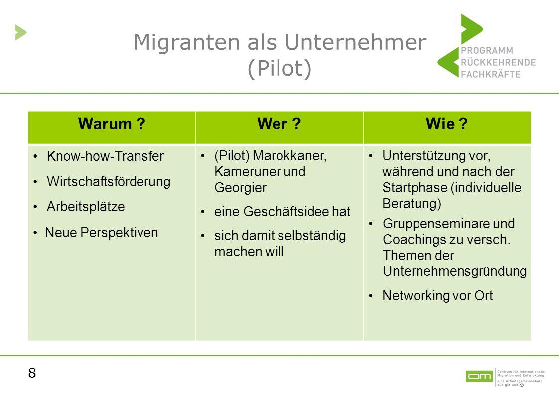 Migranten als Unternehmer (Pilot)