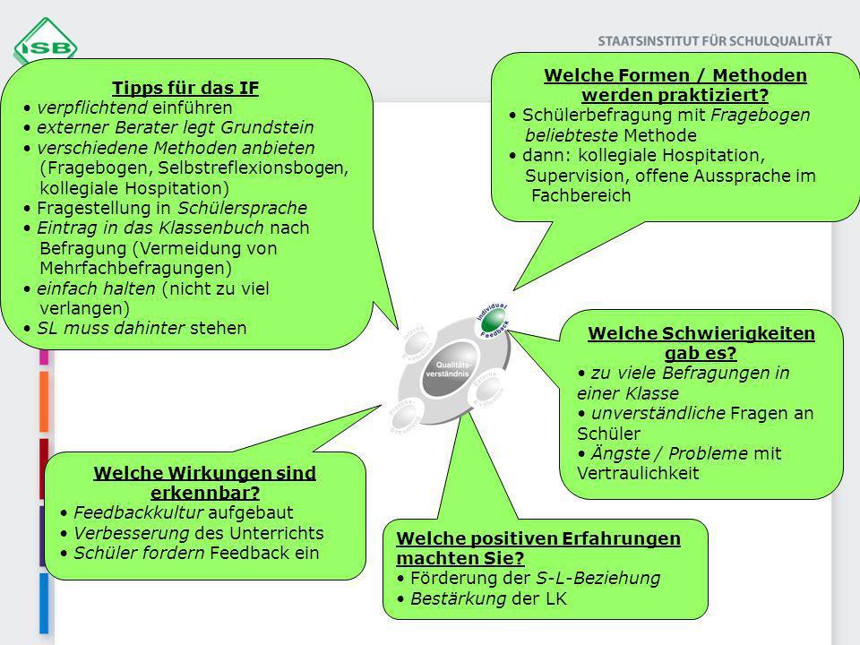 Welche Formen / Methoden werden praktiziert