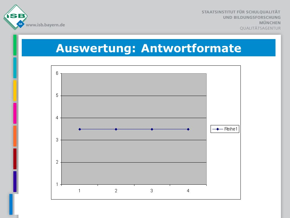 Auswertung: Antwortformate