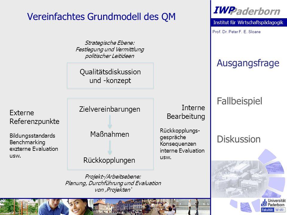 Vereinfachtes Grundmodell des QM