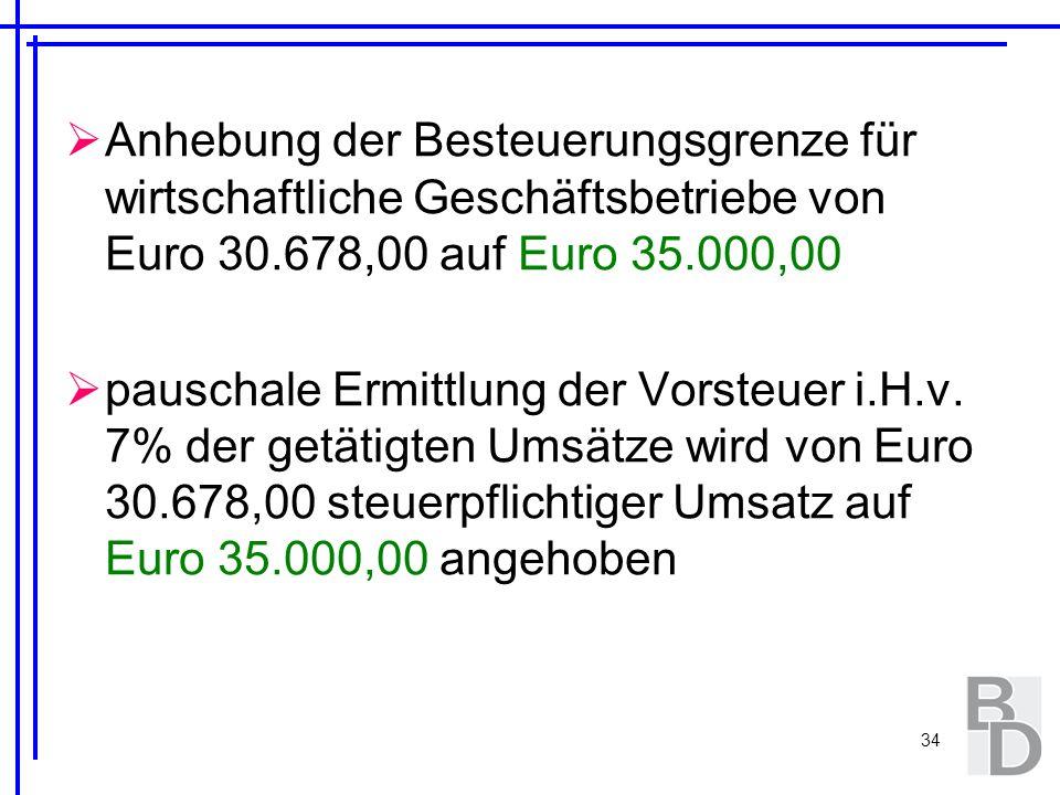 Anhebung der Besteuerungsgrenze für wirtschaftliche Geschäftsbetriebe von Euro 30.678,00 auf Euro 35.000,00