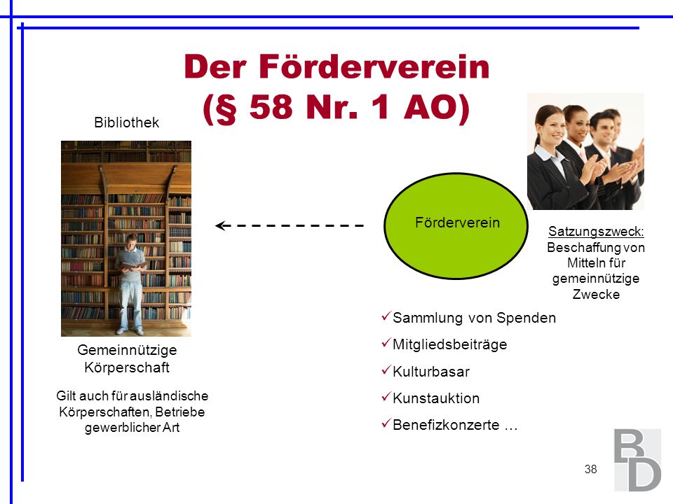 Der Förderverein (§ 58 Nr. 1 AO)