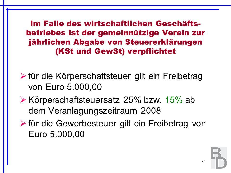 für die Körperschaftsteuer gilt ein Freibetrag von Euro 5.000,00