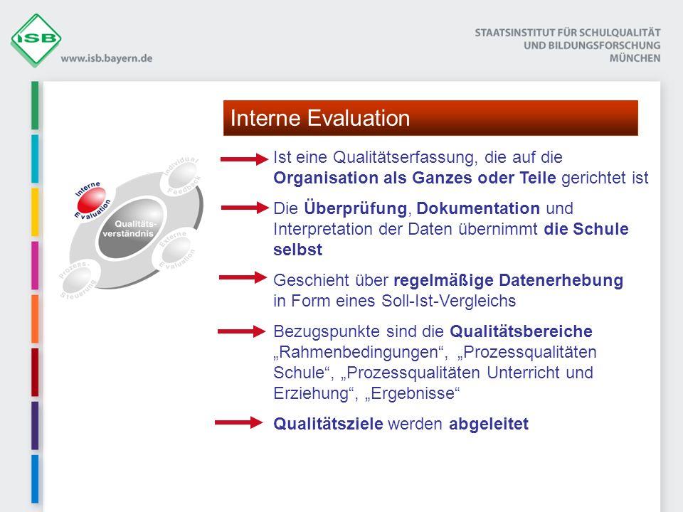 Interne Evaluation Ist eine Qualitätserfassung, die auf die Organisation als Ganzes oder Teile gerichtet ist.