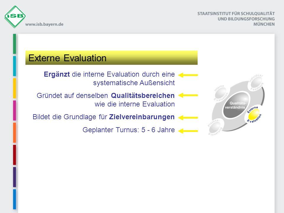 Externe Evaluation Ergänzt die interne Evaluation durch eine systematische Außensicht.