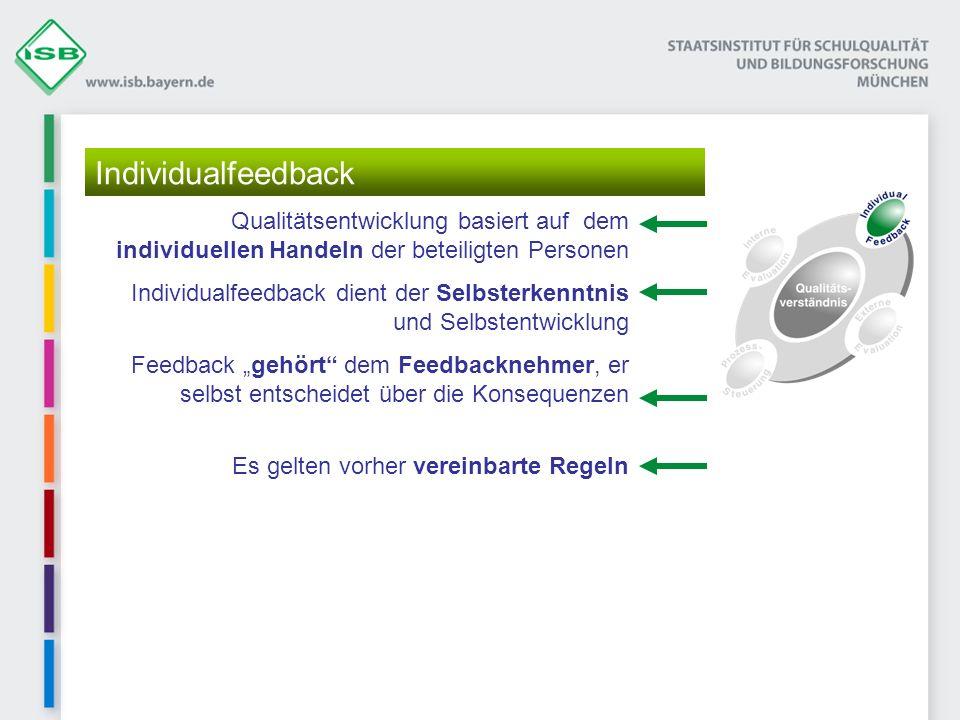 Individualfeedback Qualitätsentwicklung basiert auf dem individuellen Handeln der beteiligten Personen.