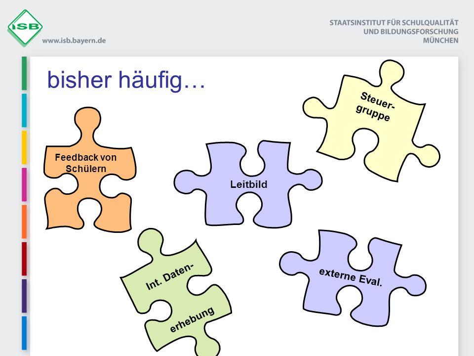 bisher häufig… Steuer-gruppe Leitbild Int. Daten- externe Eval.