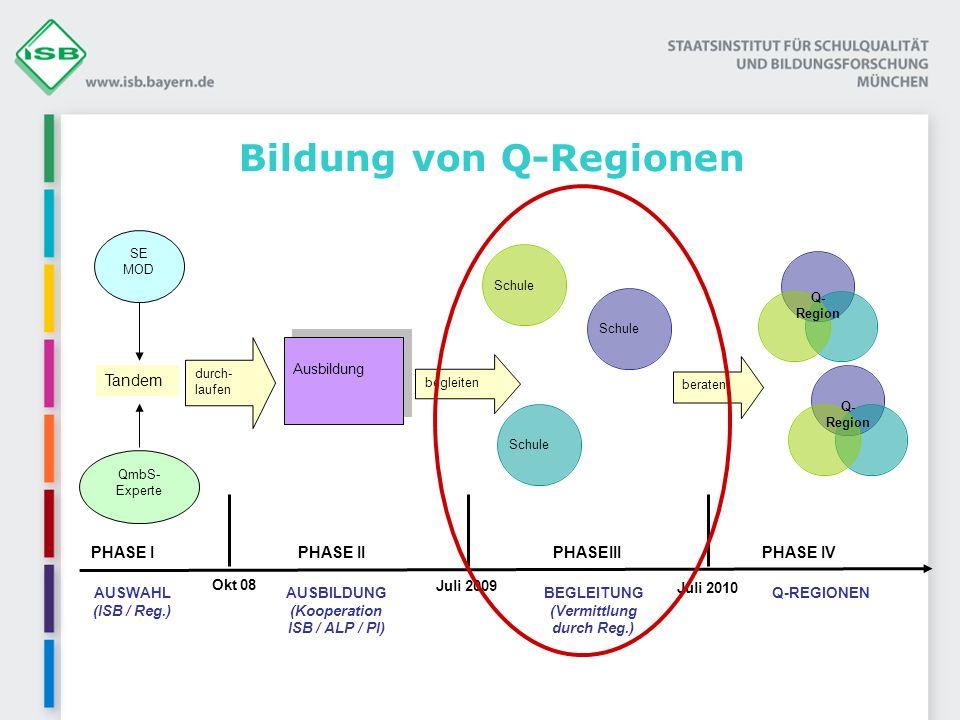 Bildung von Q-Regionen