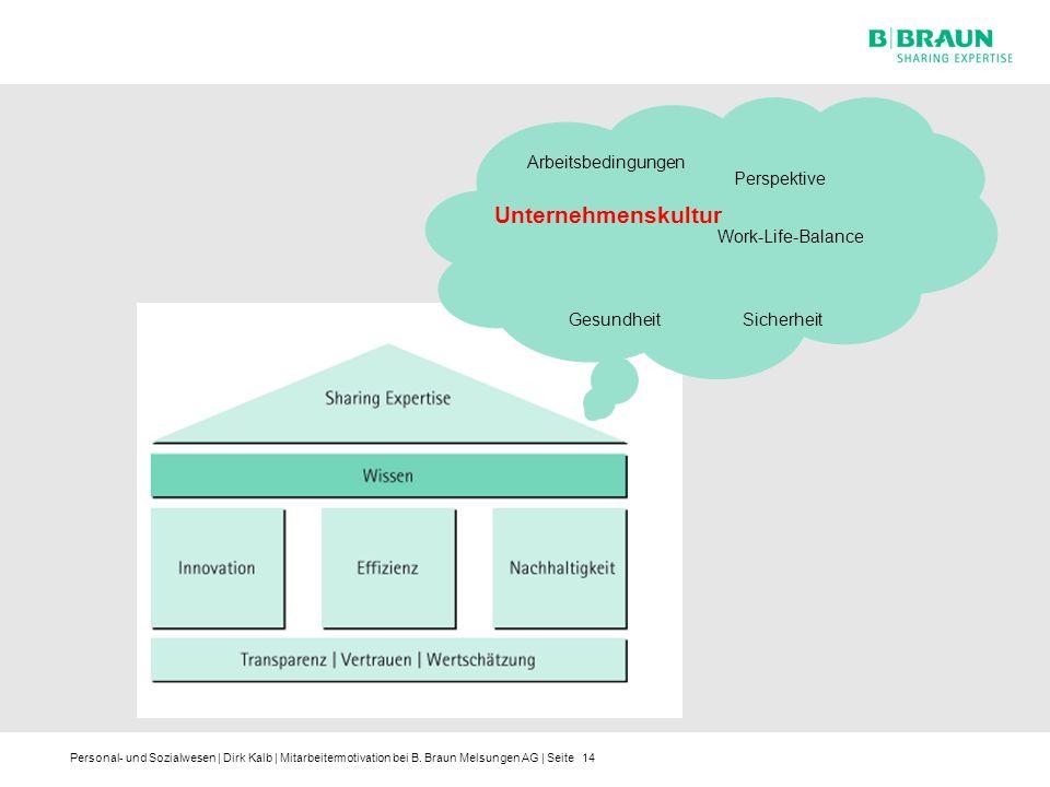 Unternehmenskultur Arbeitsbedingungen Perspektive Work-Life-Balance