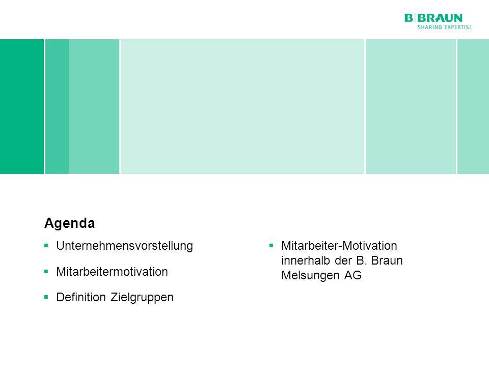 Agenda Unternehmensvorstellung Mitarbeitermotivation
