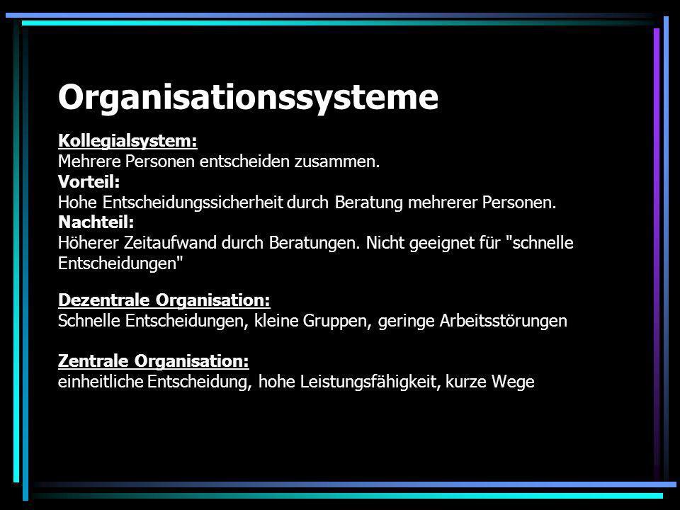Organisationssysteme