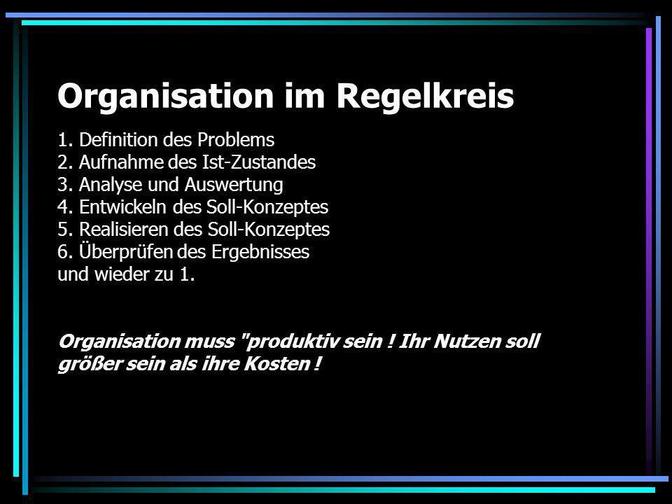 Organisation im Regelkreis