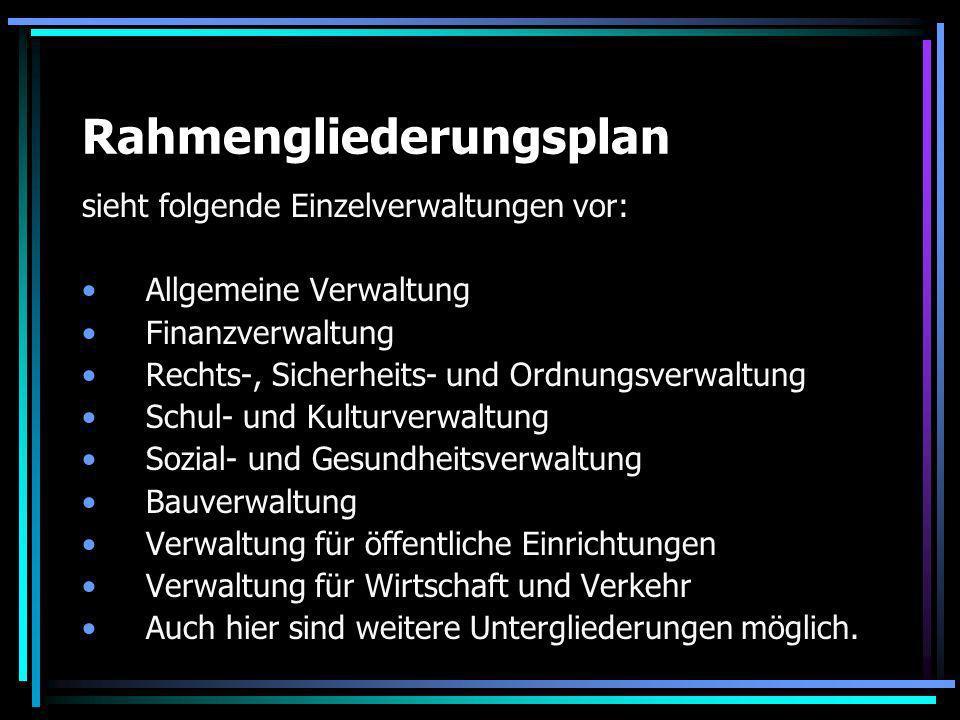 Rahmengliederungsplan