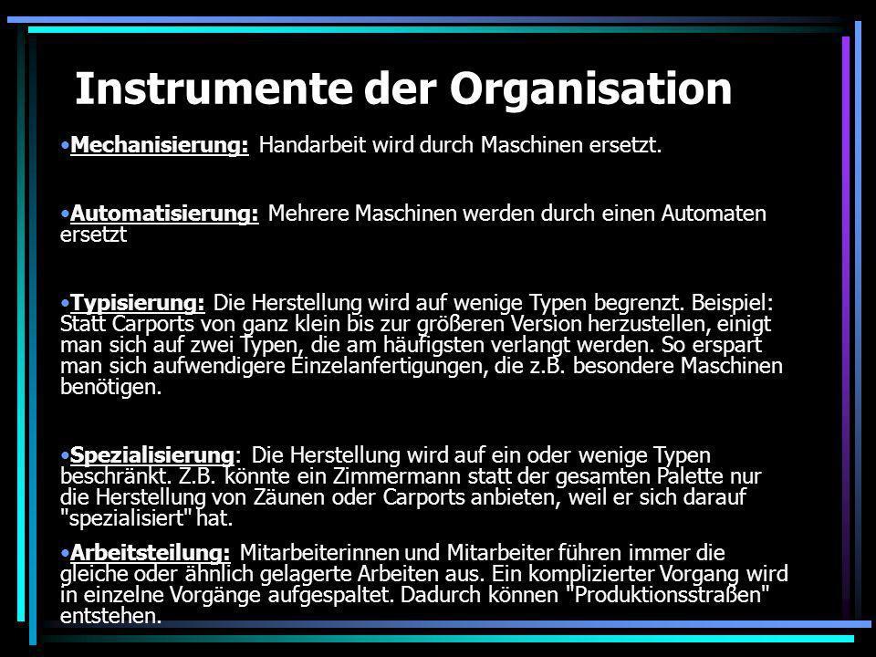 Instrumente der Organisation