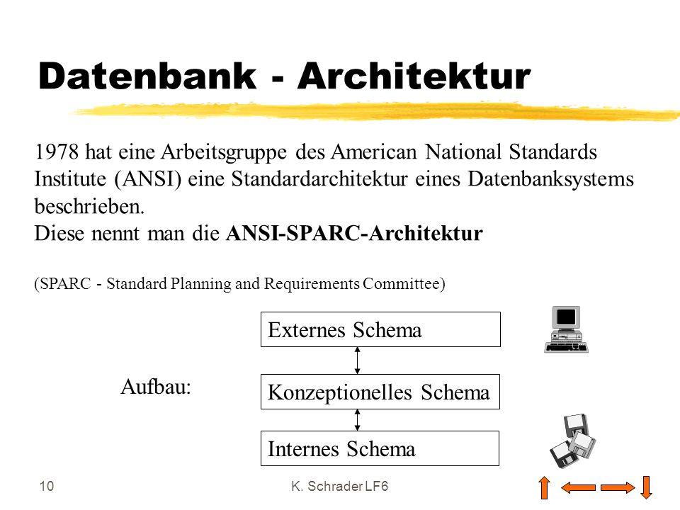 Datenbank - Architektur