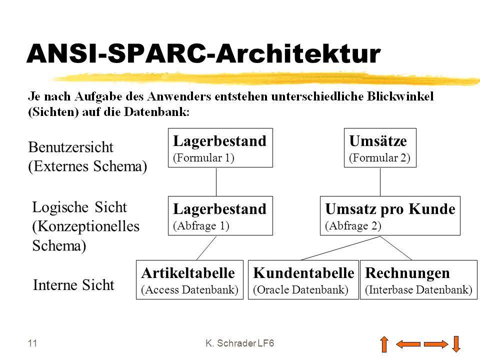 ANSI-SPARC-Architektur