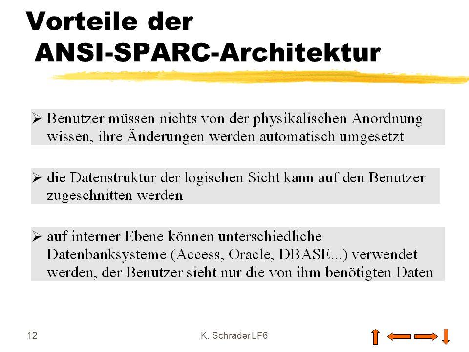 Vorteile der ANSI-SPARC-Architektur