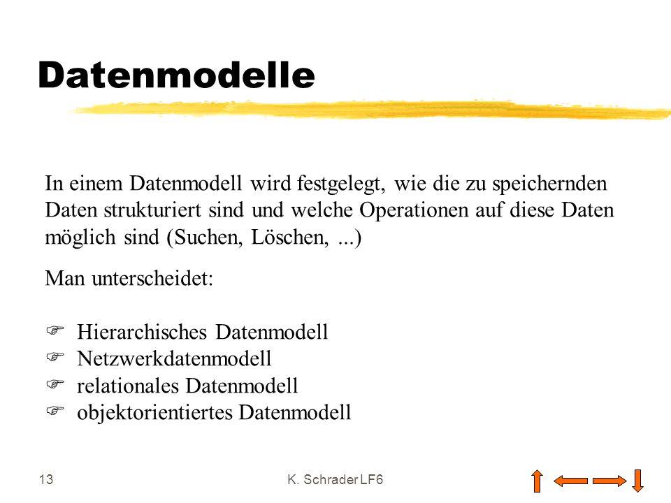 Datenmodelle