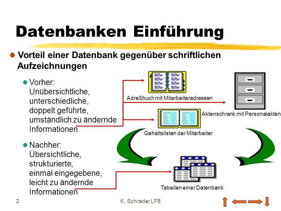 Datenbanken Einführung