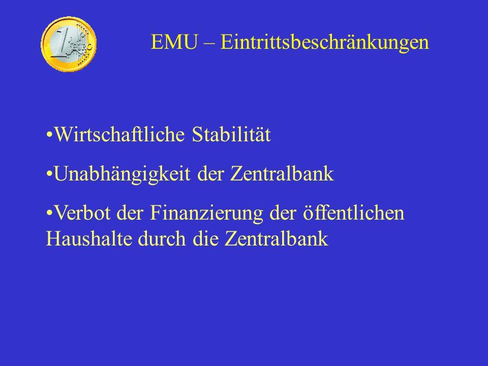 EMU – Eintrittsbeschränkungen