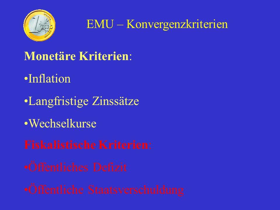 EMU – Konvergenzkriterien