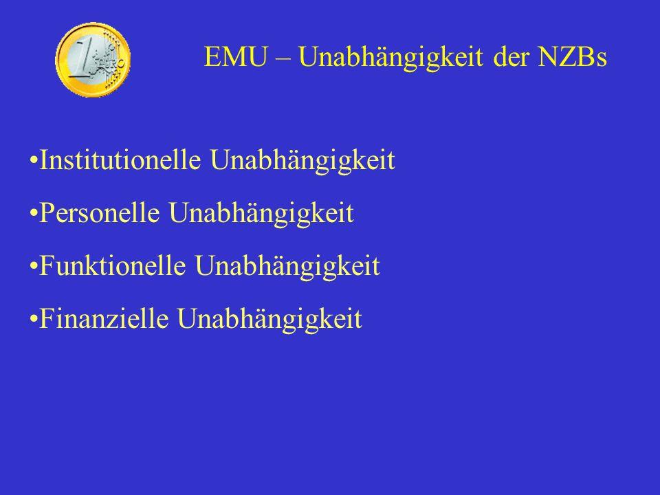 EMU – Unabhängigkeit der NZBs