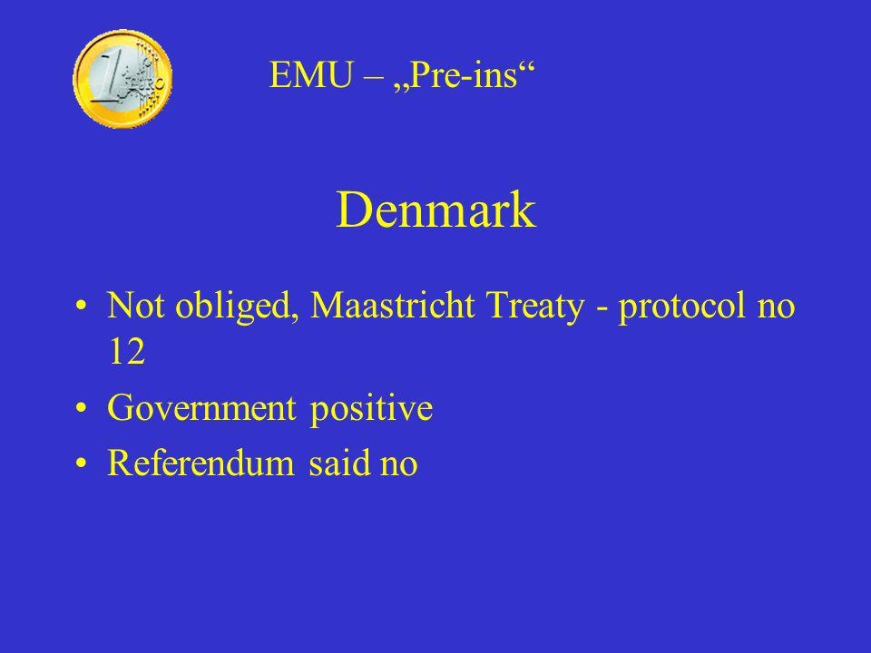 """Denmark EMU – """"Pre-ins"""