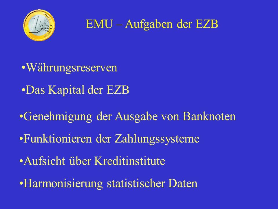 EMU – Aufgaben der EZB Währungsreserven. Das Kapital der EZB. Genehmigung der Ausgabe von Banknoten.