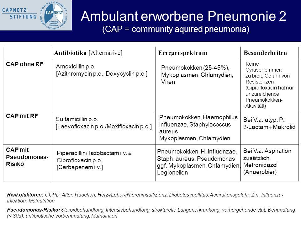 Ambulant erworbene Pneumonie 2 (CAP = community aquired pneumonia)