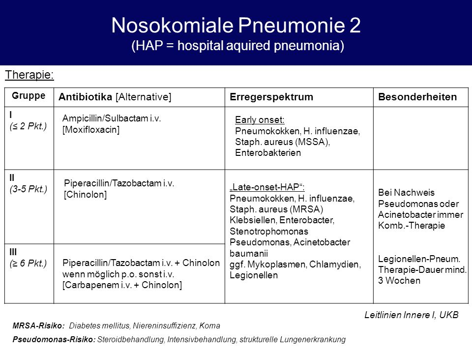 Nosokomiale Pneumonie 2 (HAP = hospital aquired pneumonia)