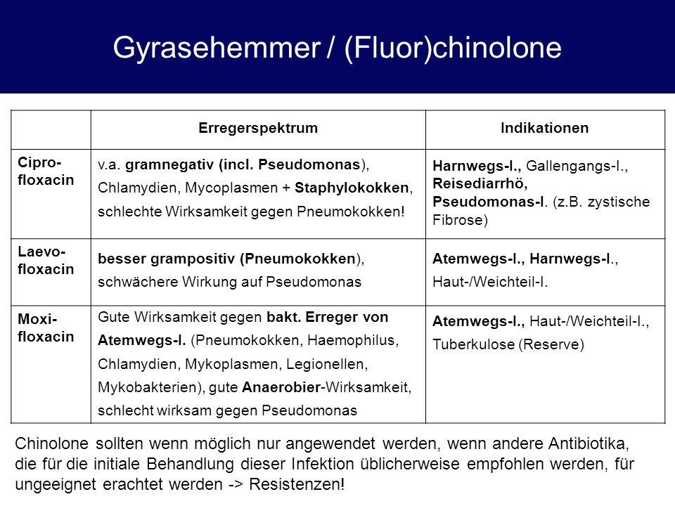 Gyrasehemmer / (Fluor)chinolone