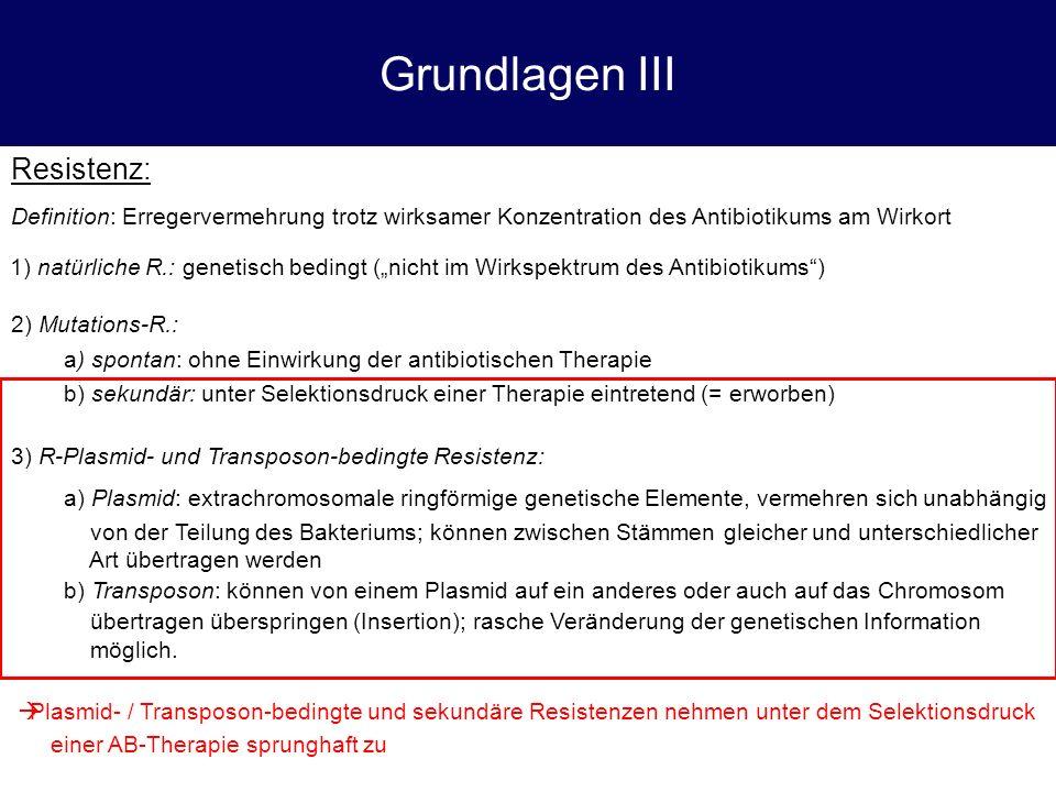 Grundlagen III Resistenz: